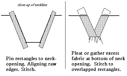 Kaftan how to sew diagram 2